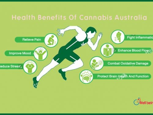 Health benefits of cannabis Australia